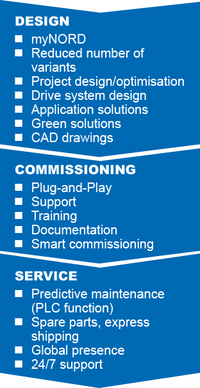 auslegung-inbetriebnahme-service-EN